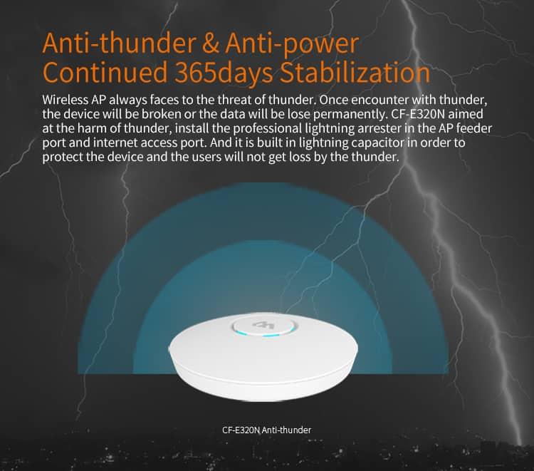 Comfast CF-E320N V2 anti-thunder