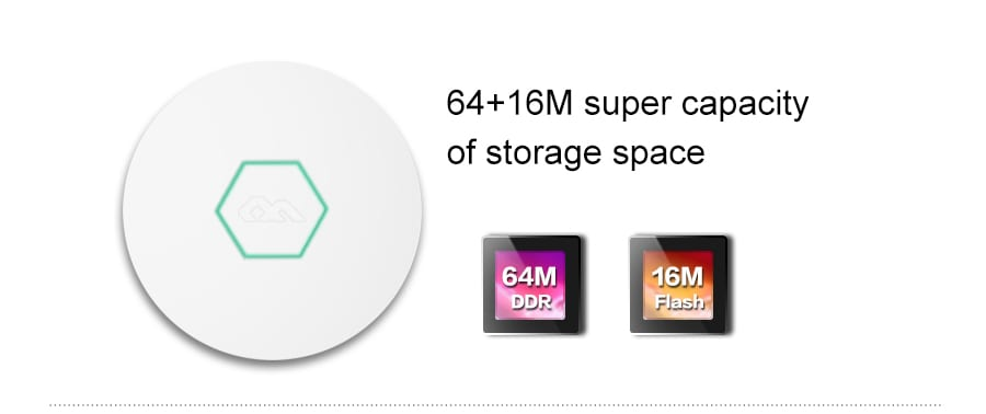 Comfast CF-E325N 64+16M super capacity of storage space