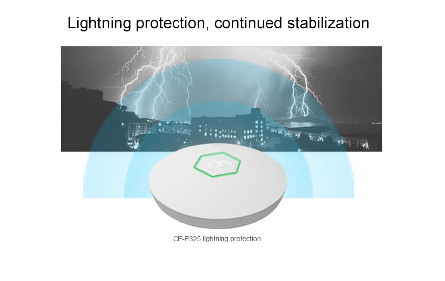 Comfast CF-E325N lighthing protection