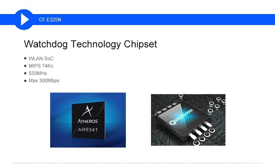Comfast CF-E325N watchdog technology
