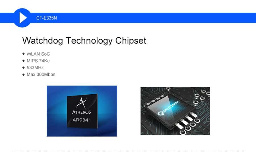 COMFAST CF-E335N Watchdog technology chipset