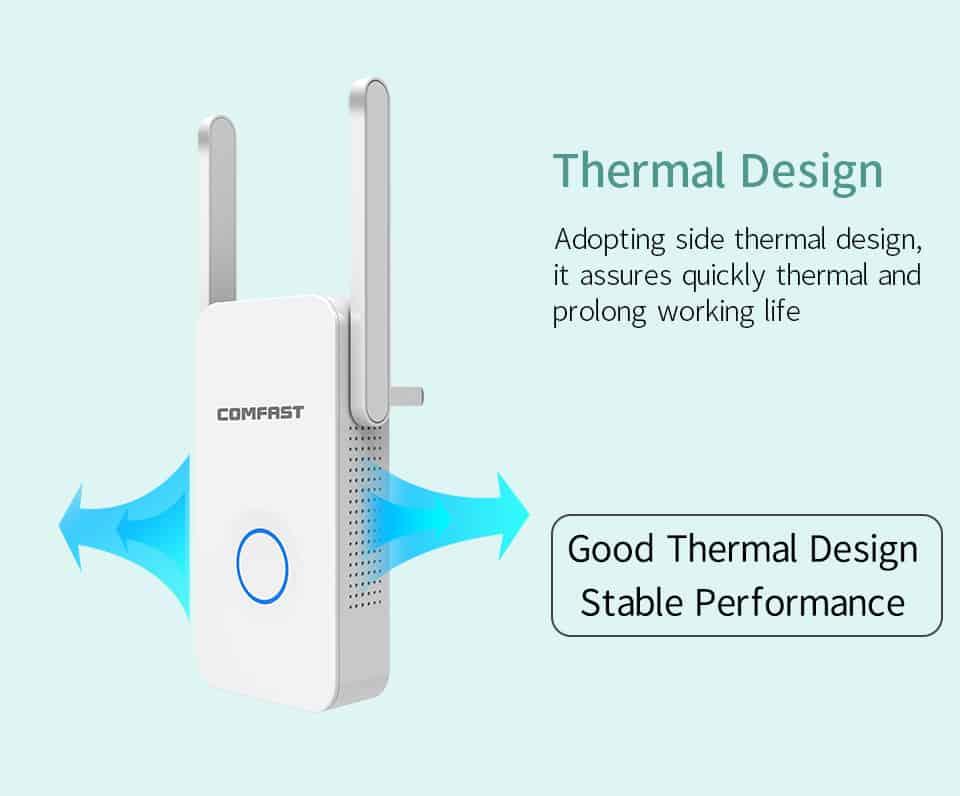 Comfast CF-WR752AC V2 thermal design