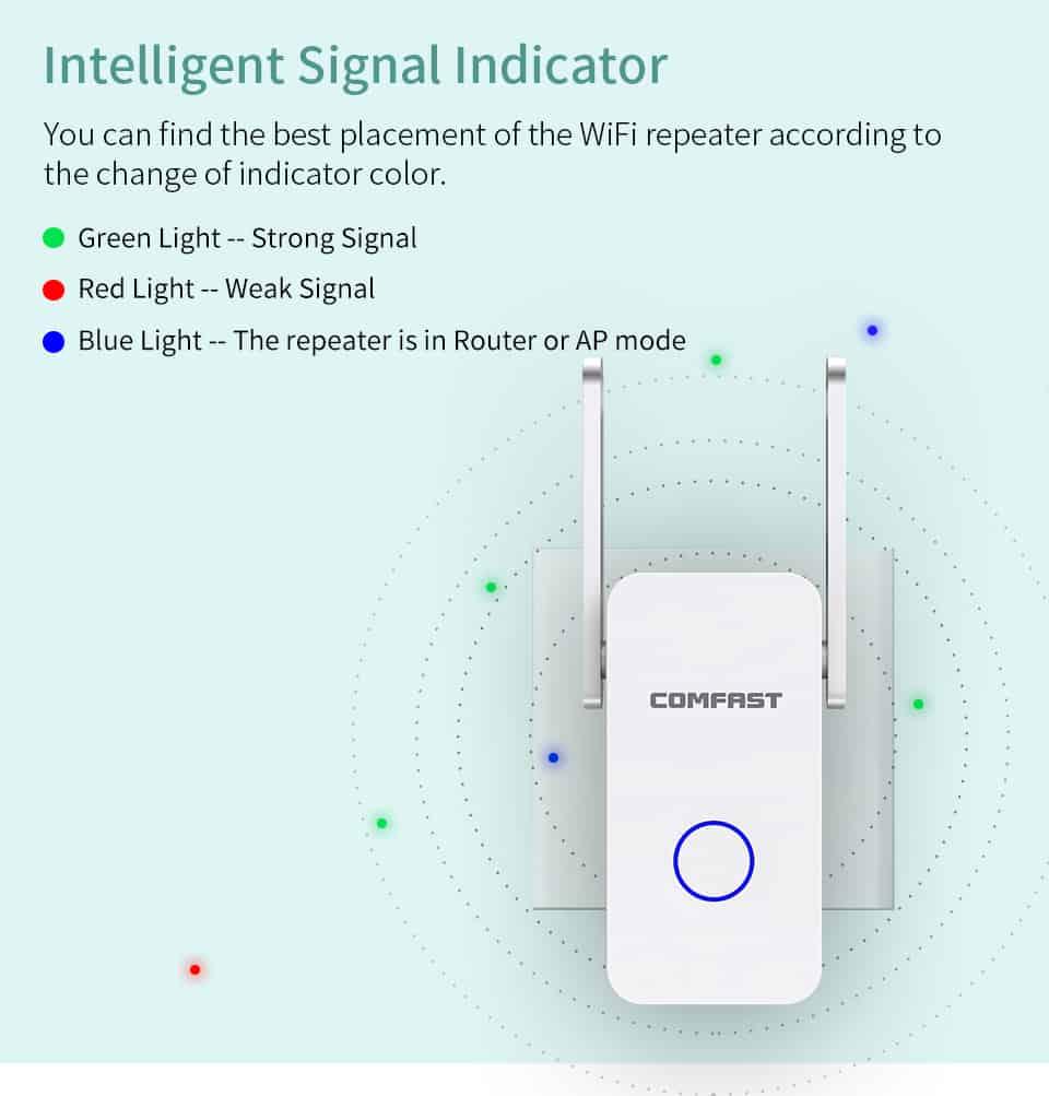 Comfast CF-WR752AC V2 intelligent signal indicator