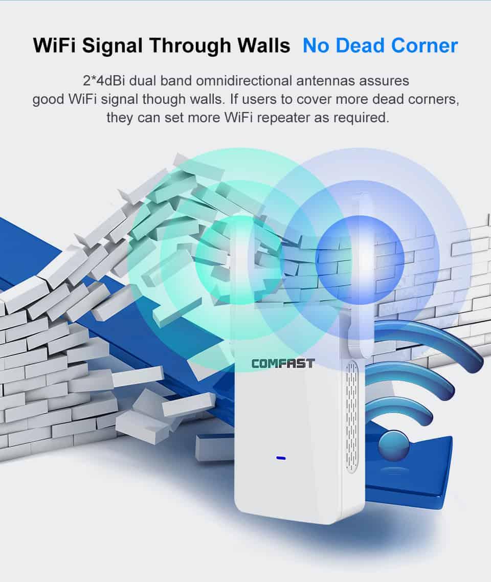 Comfast CF-WR753AC WiFi signal Through walls