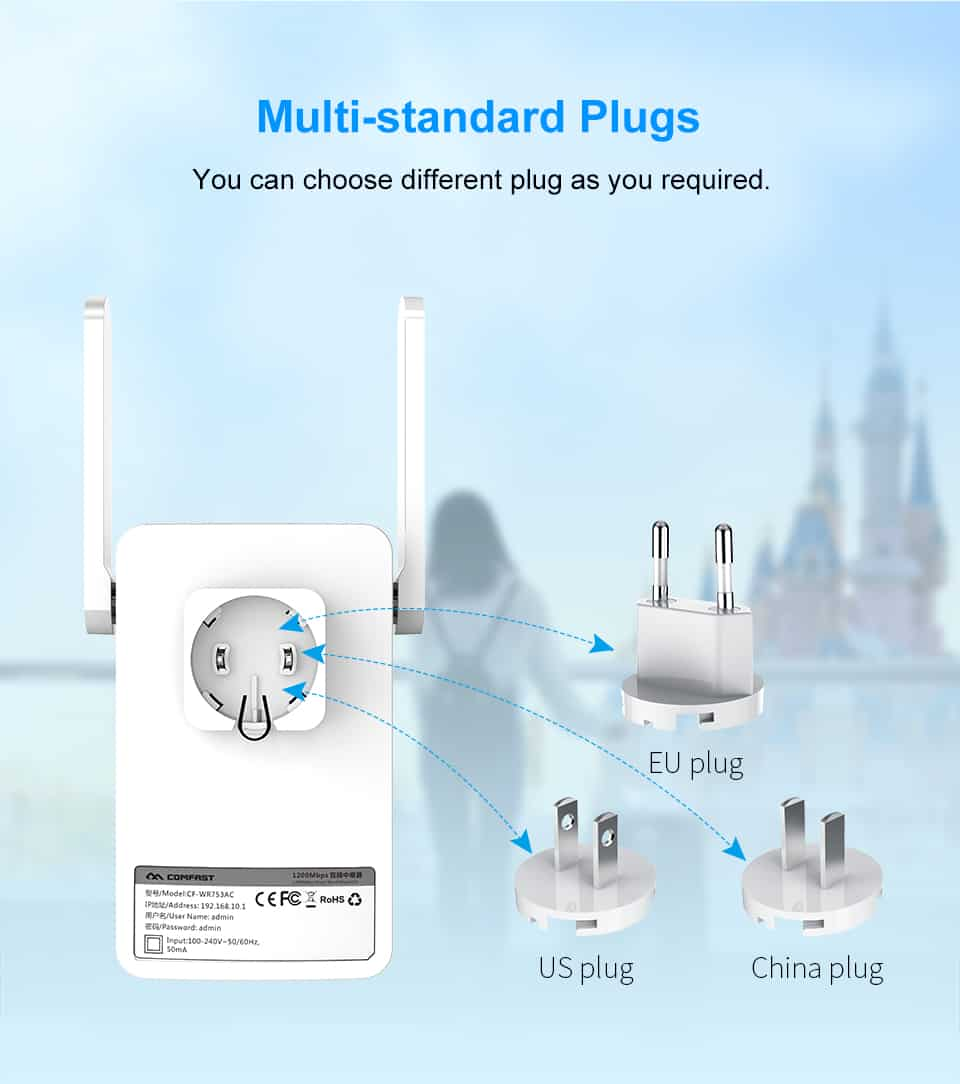 Comfast CF-WR753AC multi standard plugs