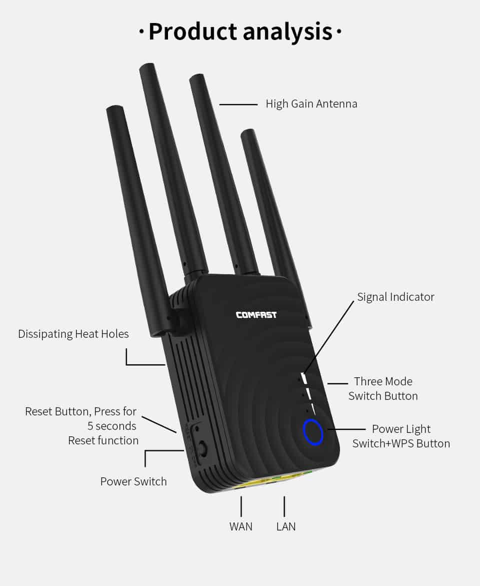 Comfast CF-WR754AC product analysis