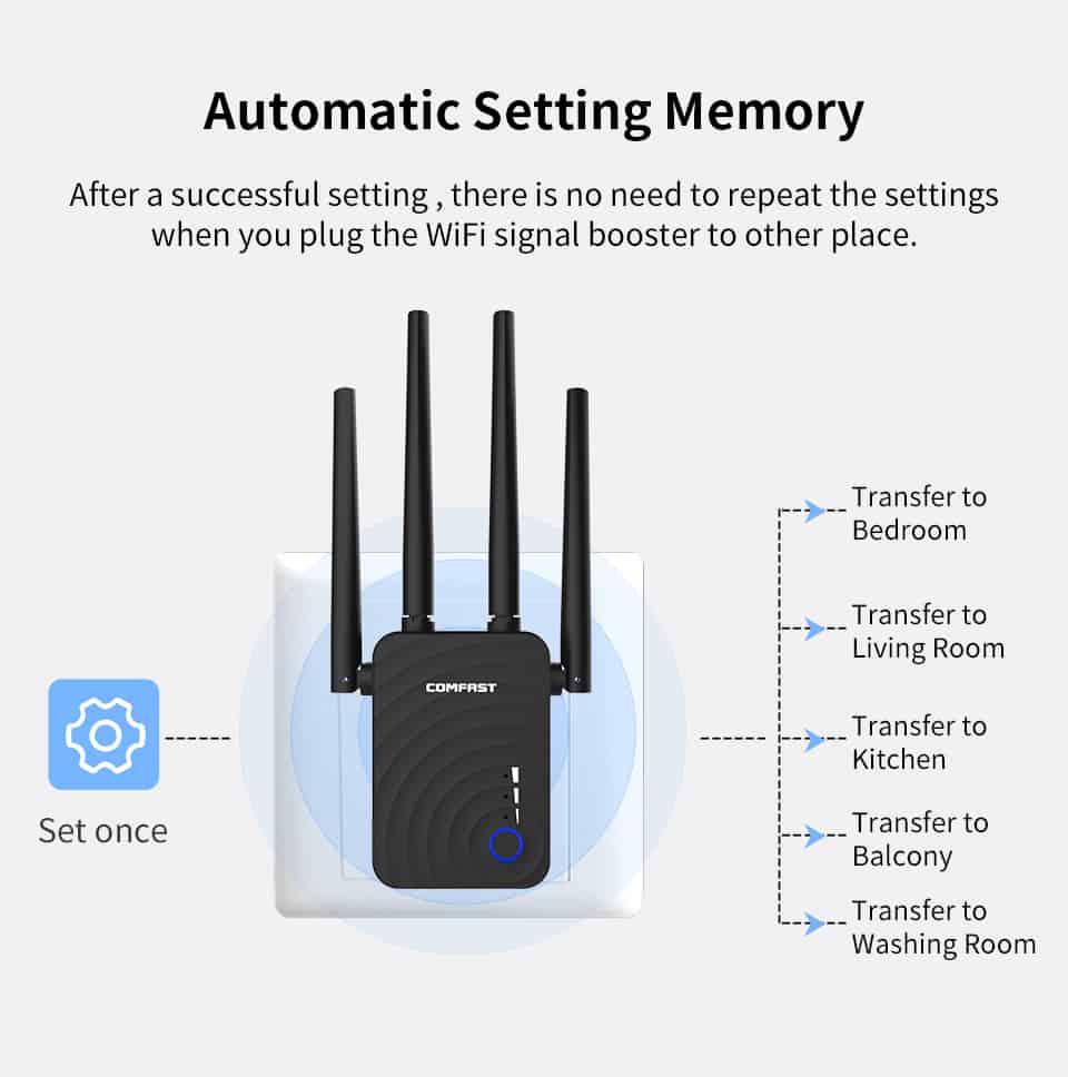 Comfast CF-WR754AC automatic settings memory