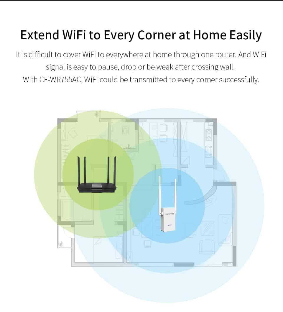 Comfast CF-WR755AC extend wifi