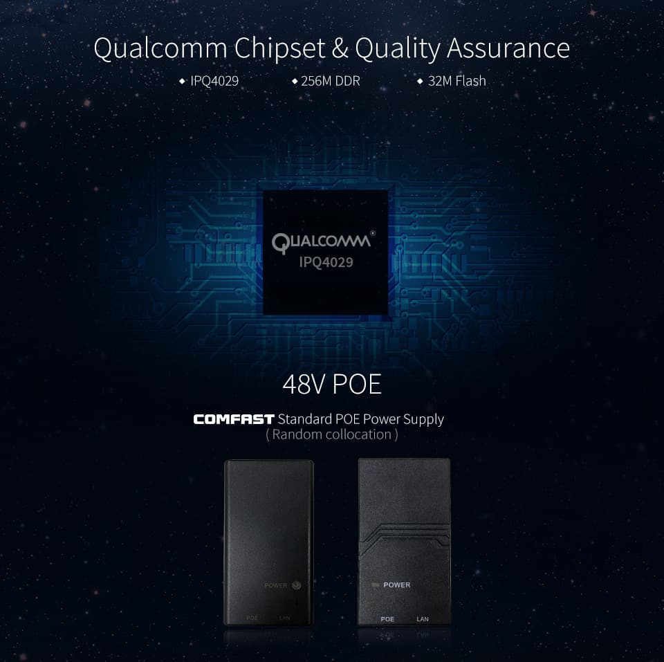 Comfast CF-E370AC qualcom chipset