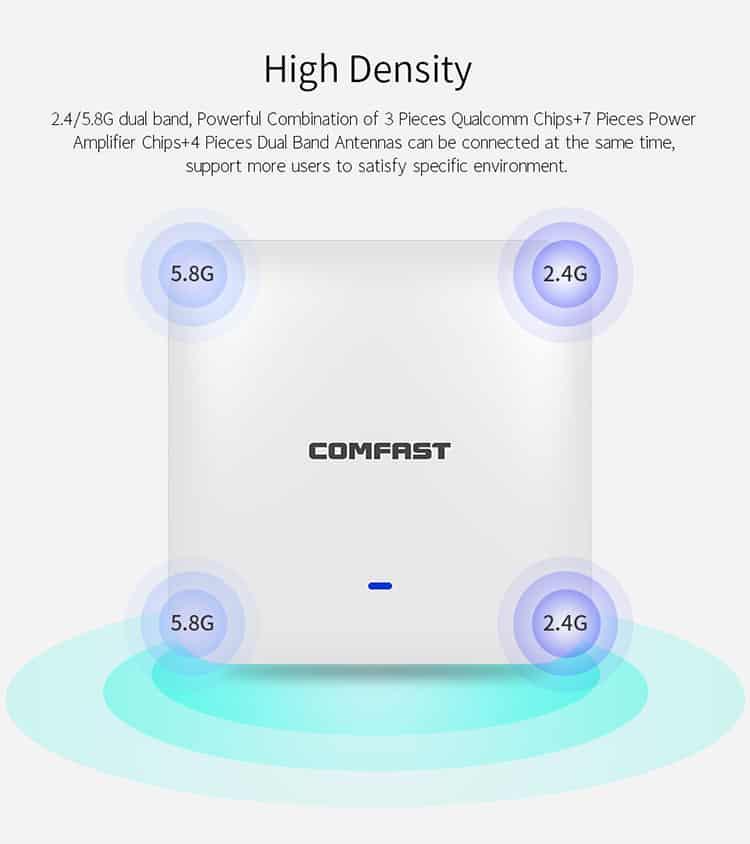 CF-E385AC High Density