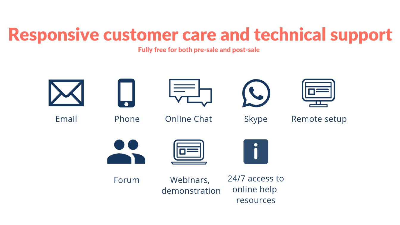 [Configuración flexible |] Acceso 24/7 para recursos de ayuda, atención al cliente eficiente y receptiva