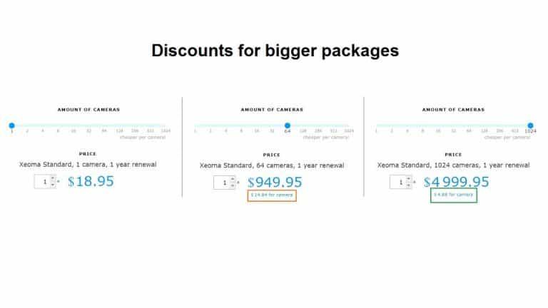 [Para revendedores |] El paquete más grande que compre, las licencias Xeoma más baratas son por cámara.