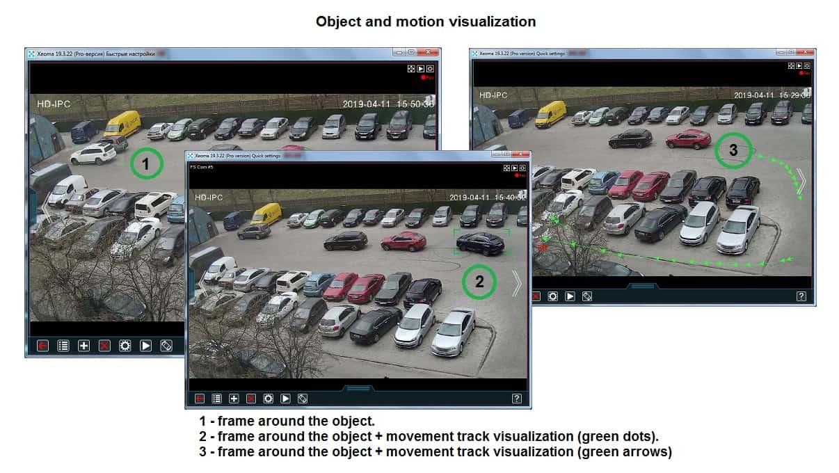 [Para proyectos a gran escala |] Los objetos y la visualización de movimiento atraerán la atención de los guardias de seguridad cuando sea necesario