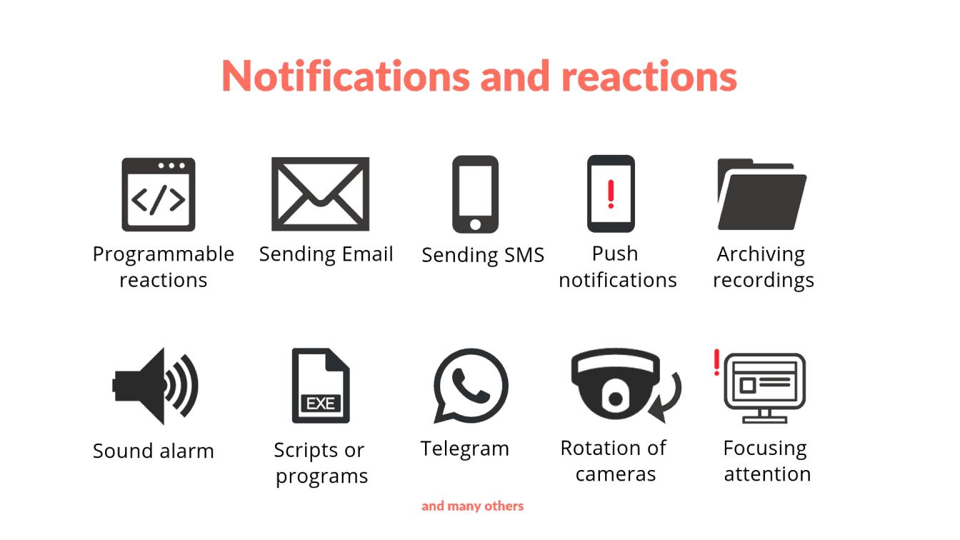 [Notificaciones y reacciones |] Diversas notificaciones y reacciones de scripts programables para enviar alertas