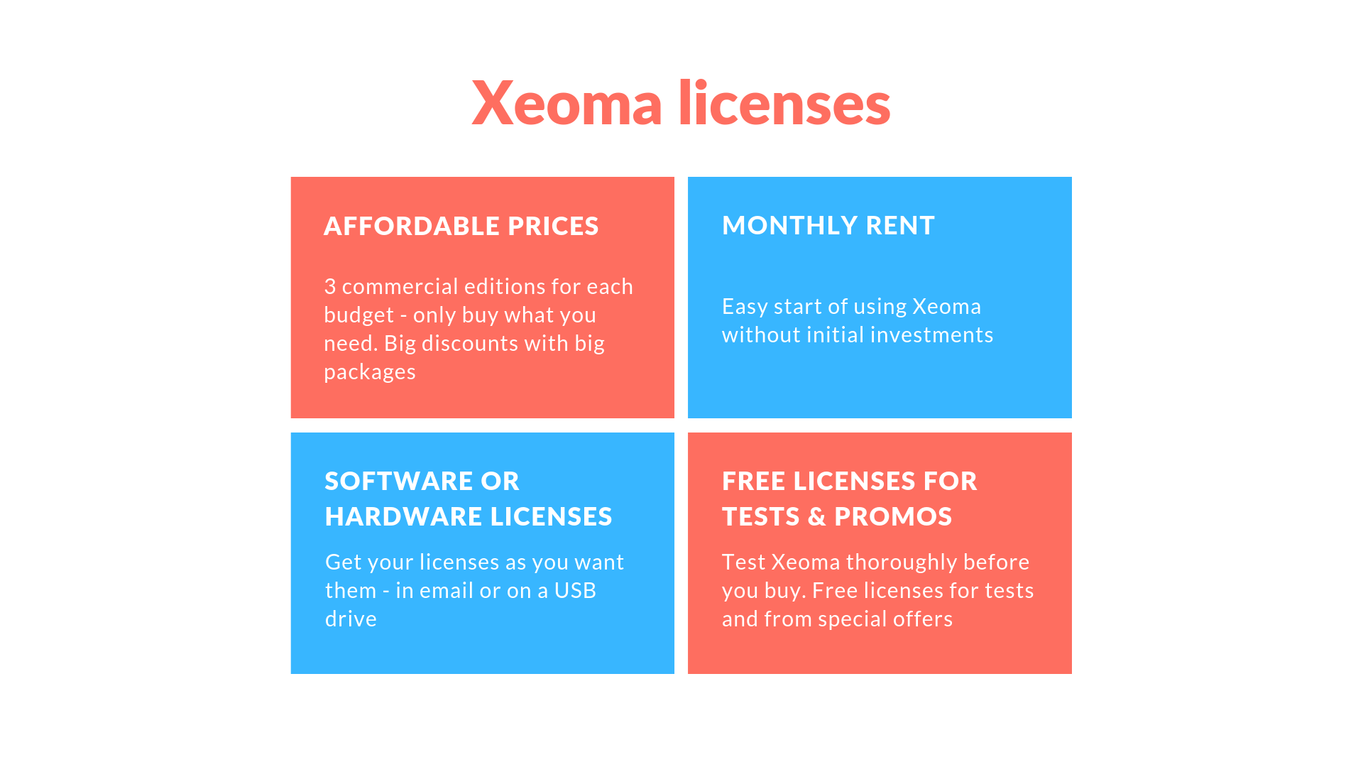 xeoma_best_software_surveillance_affordable_prices