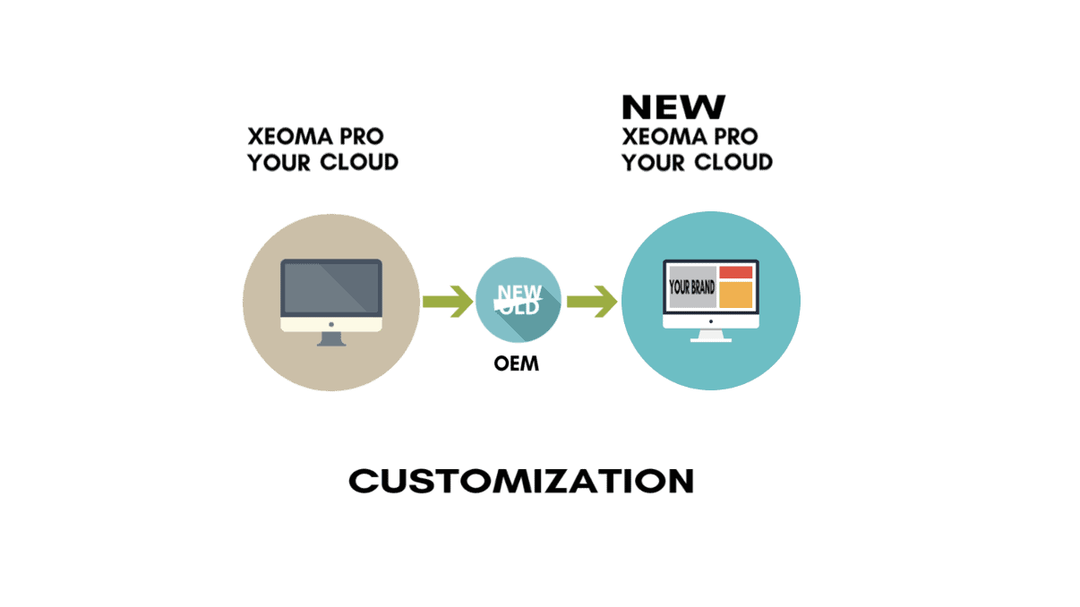 xeoma_pro_your_cloud_solution_your_vsaas_customization_rebranding_free-1