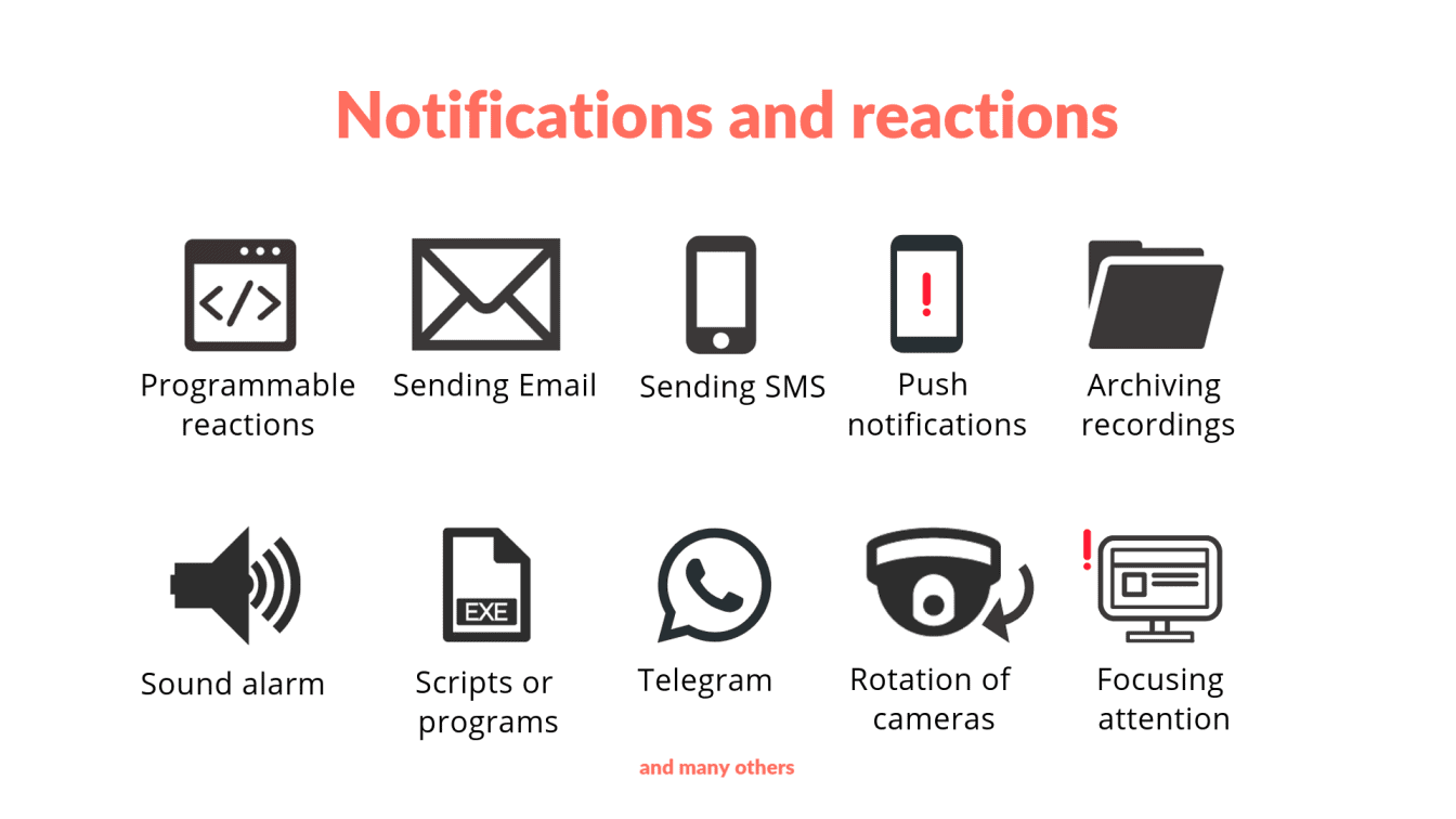 xeoma_professional_surveillance_notifications_reactions